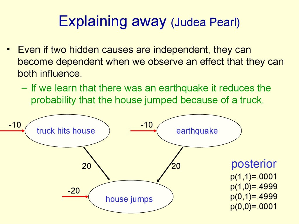 Explaining away (Judea Pearl)