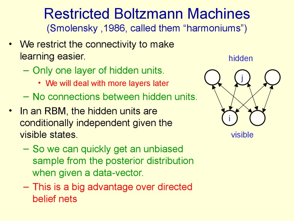 "Restricted Boltzmann Machines (Smolensky ,1986, called them ""harmoniums"")"