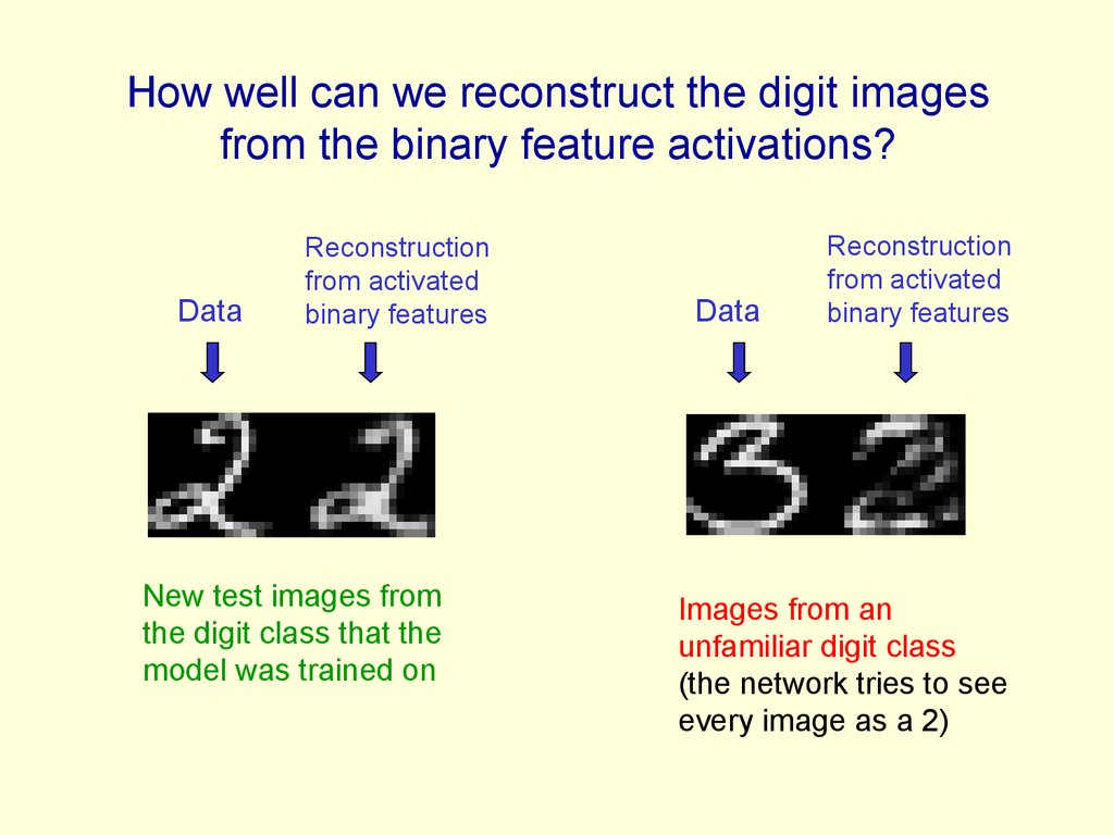 How well can we reconstruct the digit images from the binary feature activations?