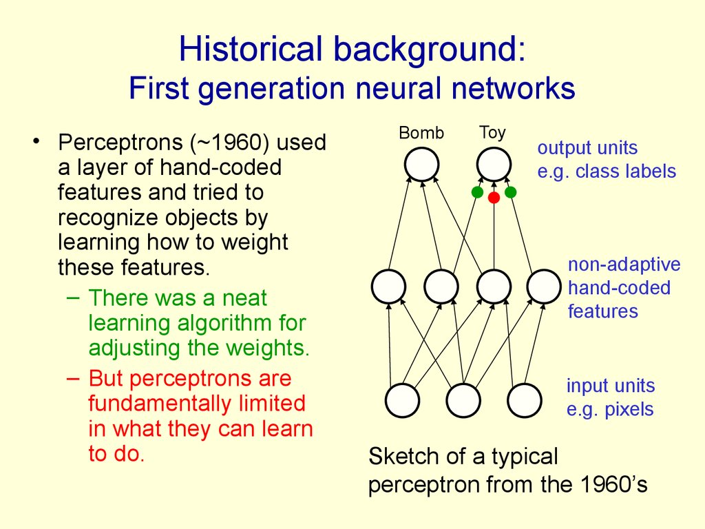 Historical background: First generation neural networks