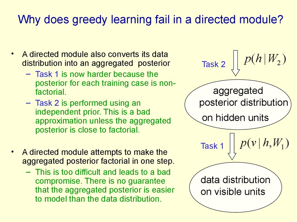 Why does greedy learning fail in a directed module?