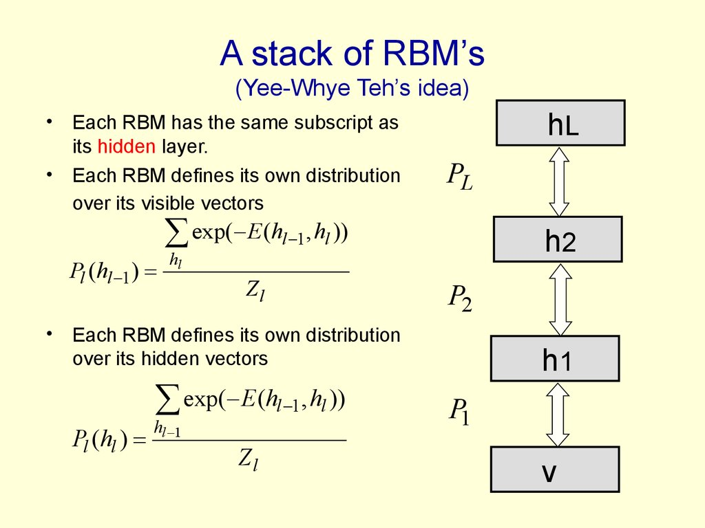 A stack of RBM's (Yee-Whye Teh's idea)