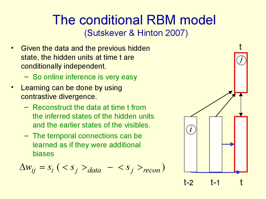The conditional RBM model (Sutskever & Hinton 2007)