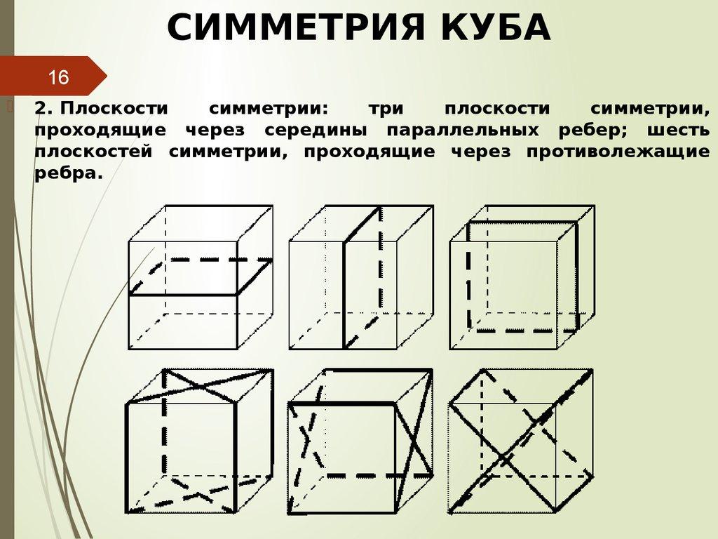 Симметрия в многогранниках реферат 2379