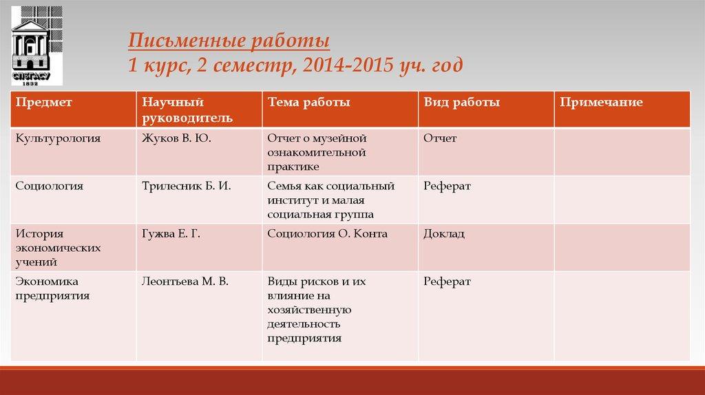 Портфолио обучающегося online presentation 6
