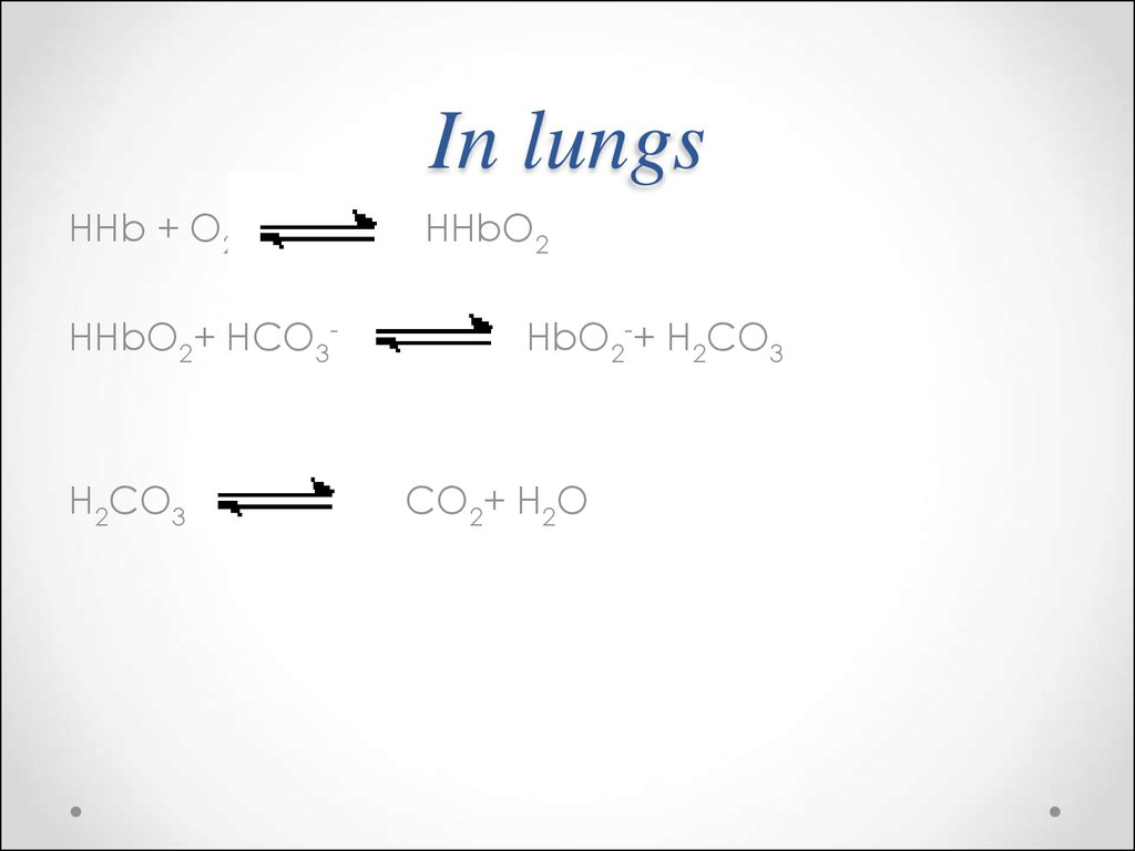 In lungs
