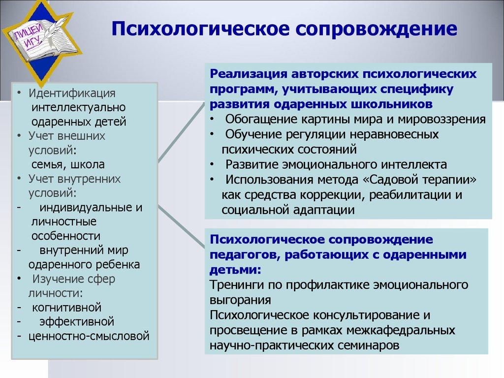 Аттестационная работа Методы и формы работы с одаренными детьми  15 Психологическое сопровождение • Идентификация интеллектуально одаренных детей