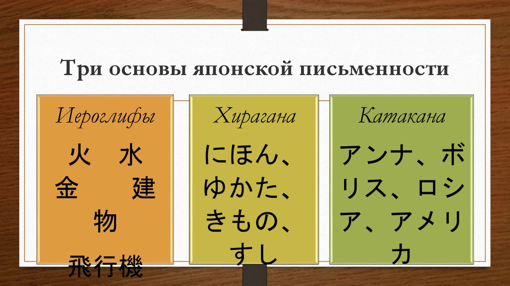 japanese writing software Kanji/kana is there any good pc software for practicing writing japanese  of japanese yes, japanese kids what software  for software get back to writing.