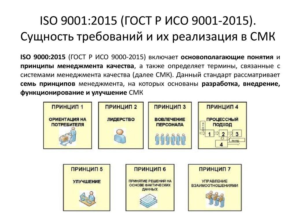Принципы исо 9001 в картинках скачать ст рк исо 9001 - 2001