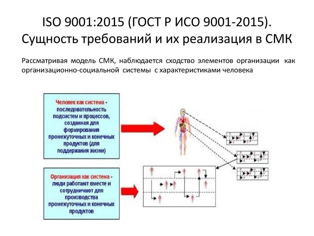 Сущность стандартов исо 9001 сертификация знаний по иностранному языку