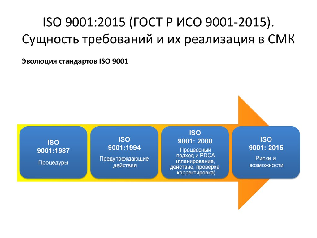 сертификация бухгалтеров acca
