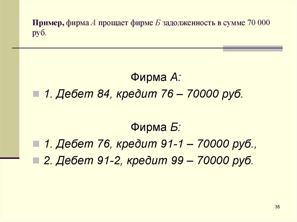 Дебет 84 кредит 60