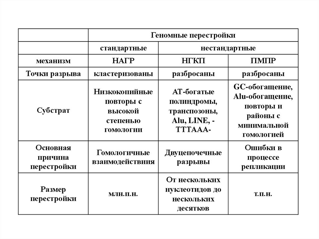 pdf плазма как объект физических