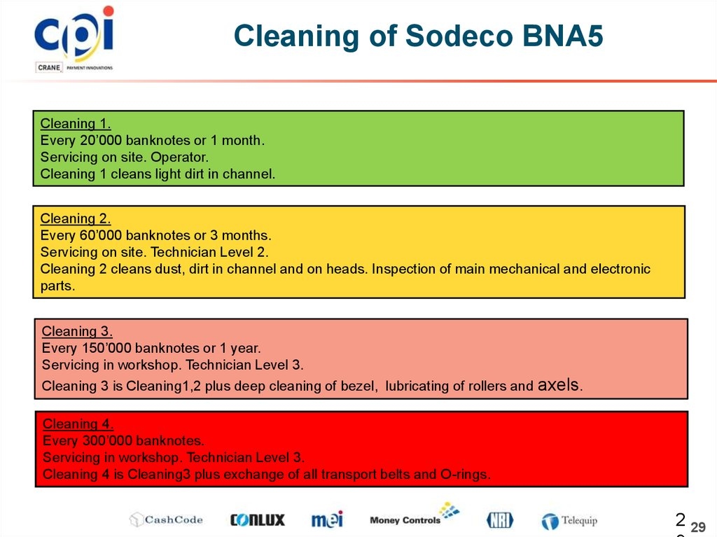 Cleaning of Sodeco BNA5