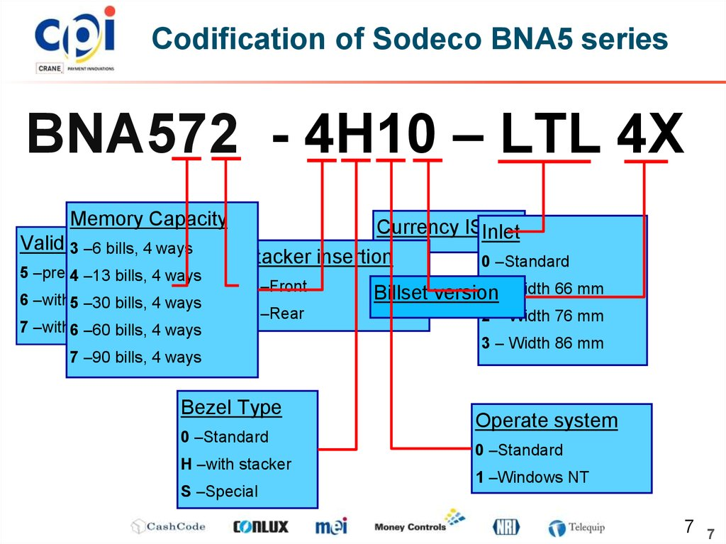 Codification of Sodeco BNA5 series