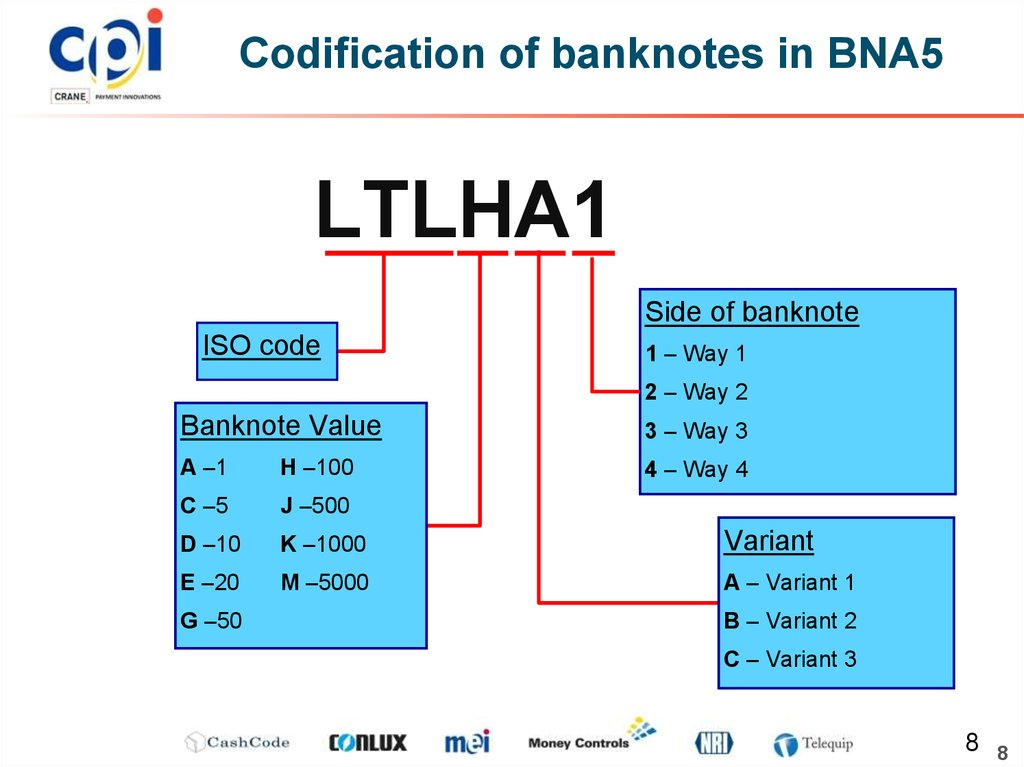 Codification of banknotes in BNA5