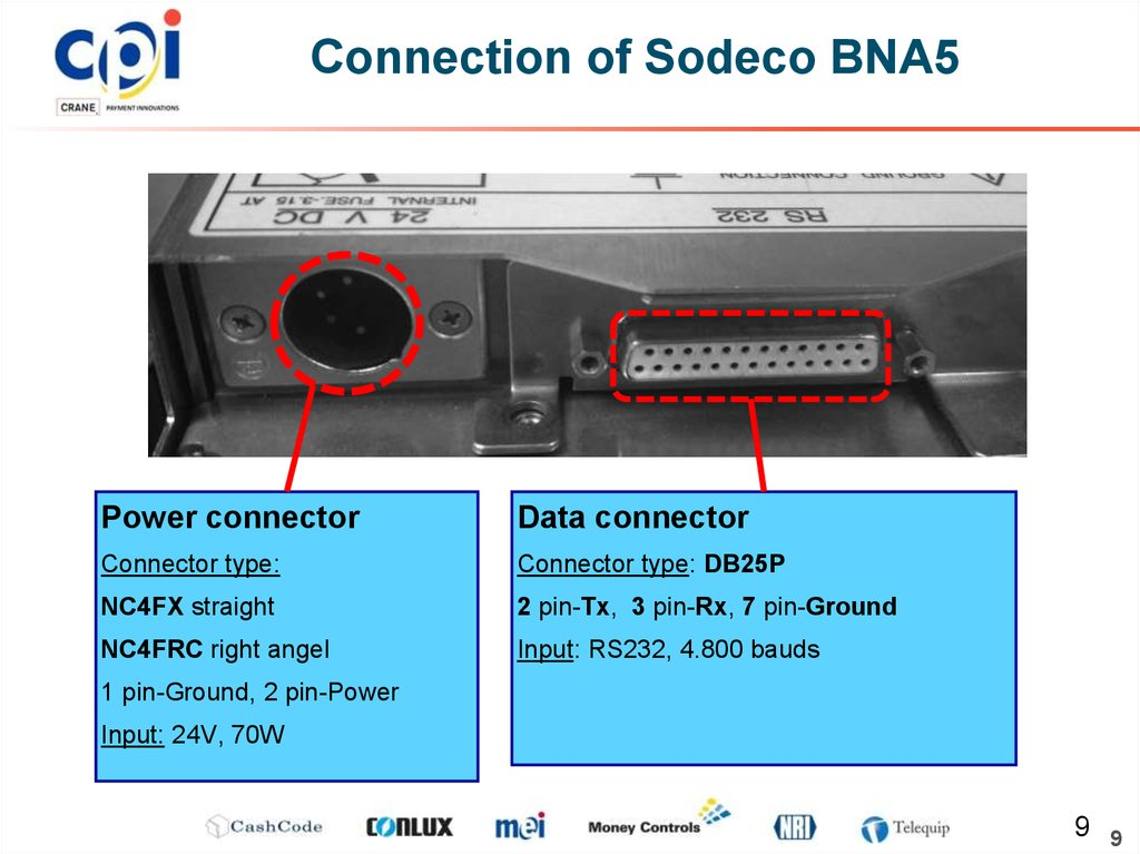Connection of Sodeco BNA5