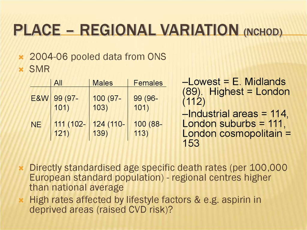regional variation Title = regional variation in temporal organization in american english, abstract = the goal of the current study was to explore the temporal organization of six regional dialects of american english to gain a better understanding of the perceptual impressions of speaking rate variation.