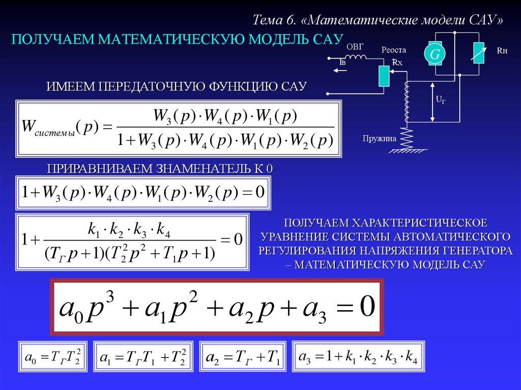 Математическая девушка модель работы системы управления иркутск работа в полиции девушкам