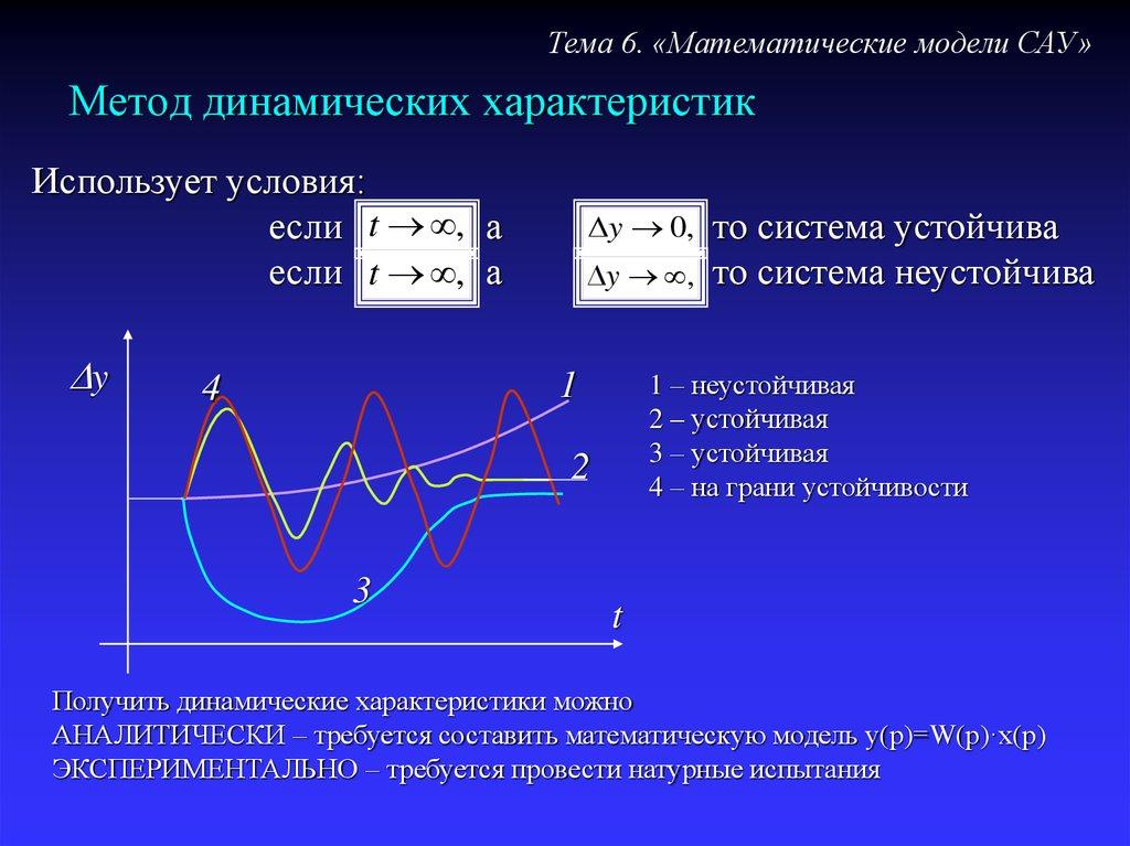 Математическая девушка модель работы системы управления лада брик фото