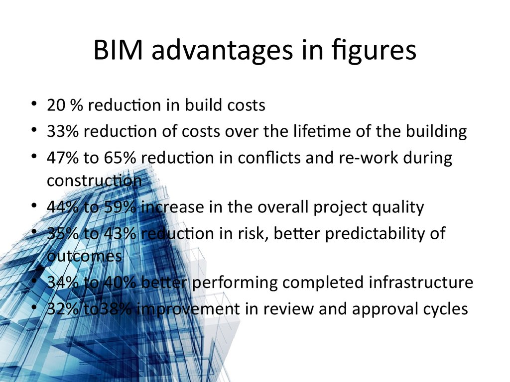 Bim Technology презентация онлайн