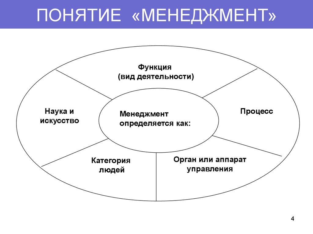 concept of management Concept of risk management mission statement the risk management, in conjunction with the department of safety and health, promotes.