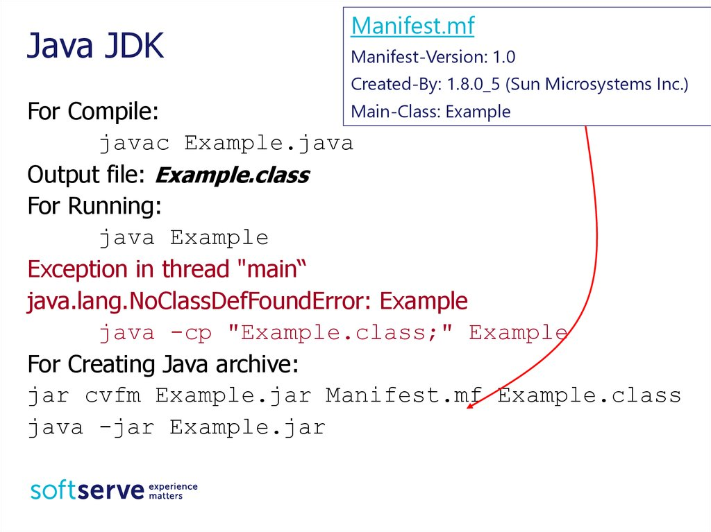 how to create manifest file in java example