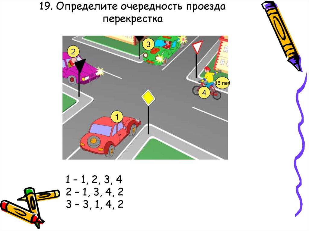 Правила движение на перекрестках с картинками