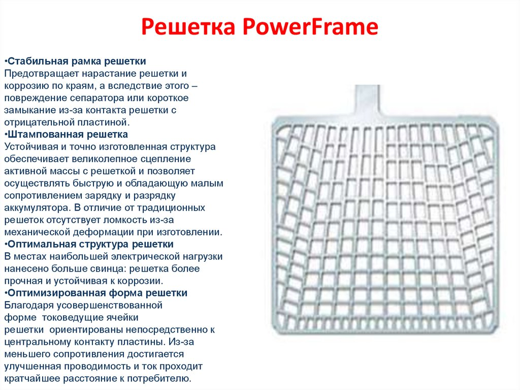 Решетка PowerFrame