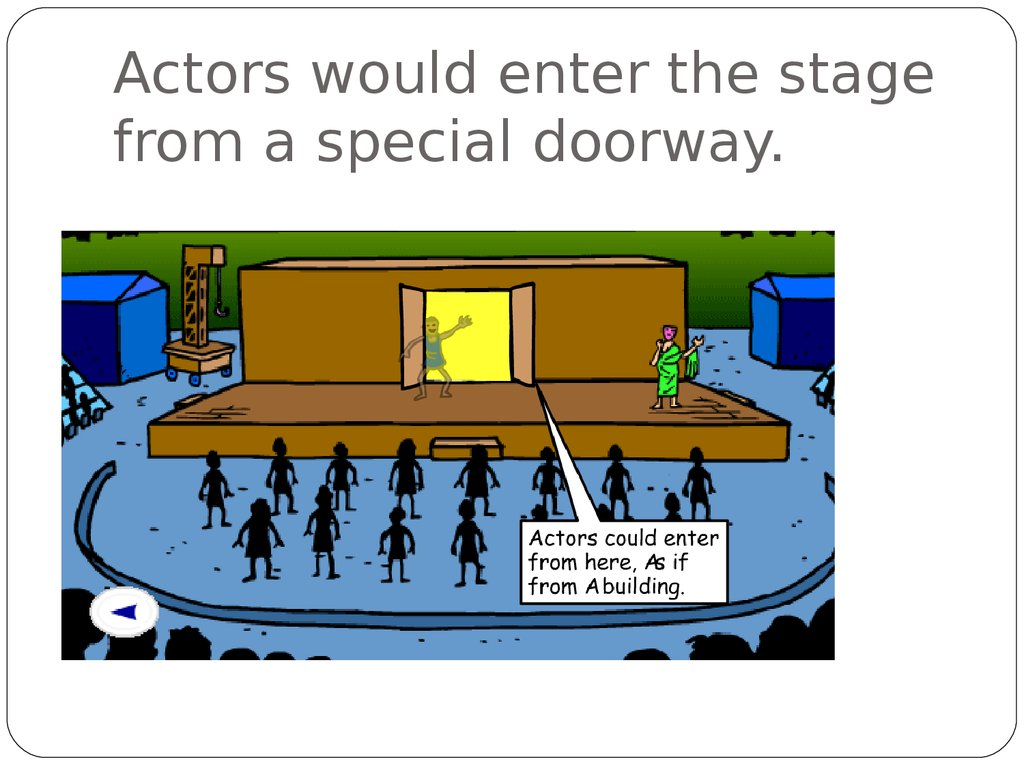 Actors would enter the stage from a special doorway.
