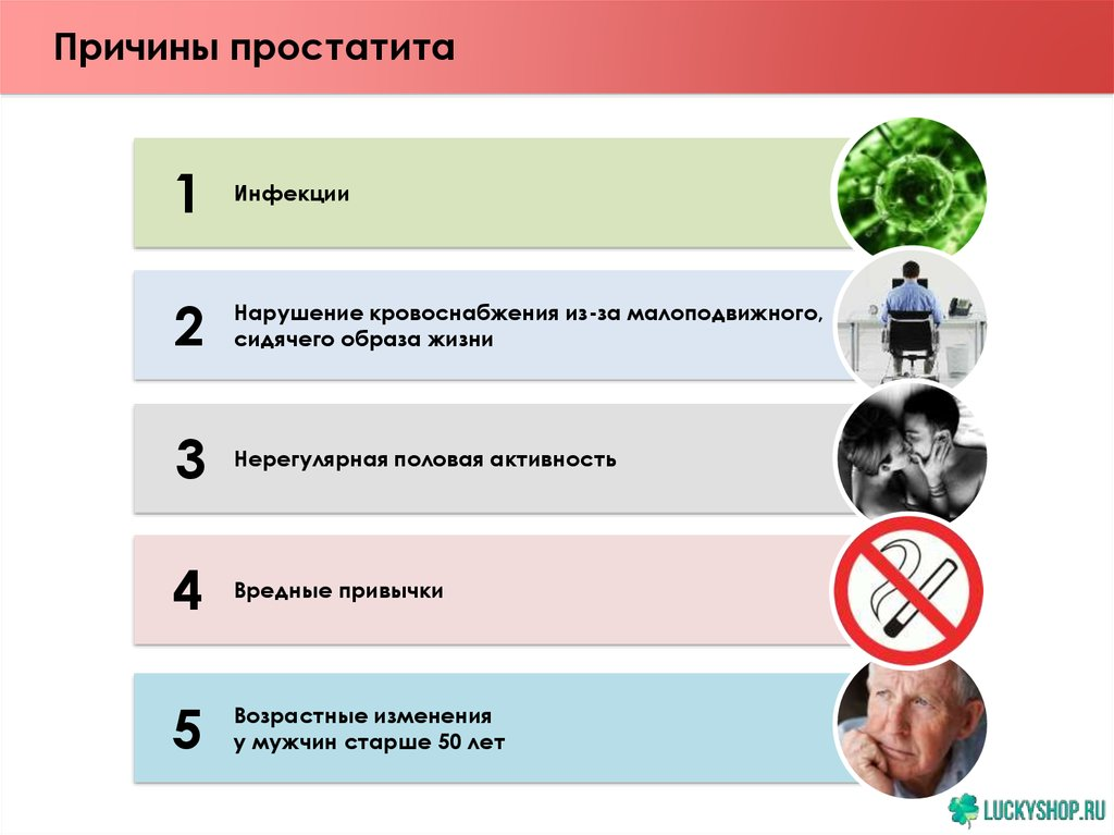 Простатит от инфекцией народное средство от простатита форум отзывы