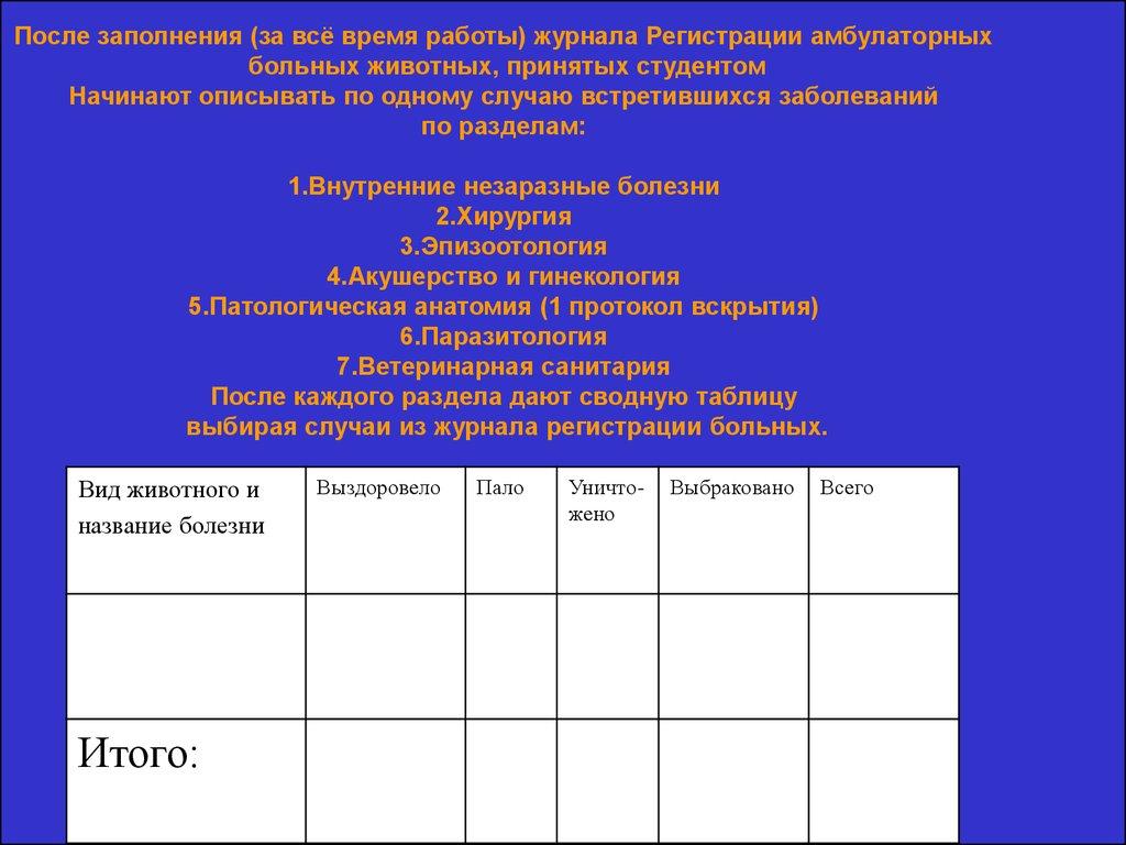 Лекция Как заполнять дневник отчет презентация онлайн 8