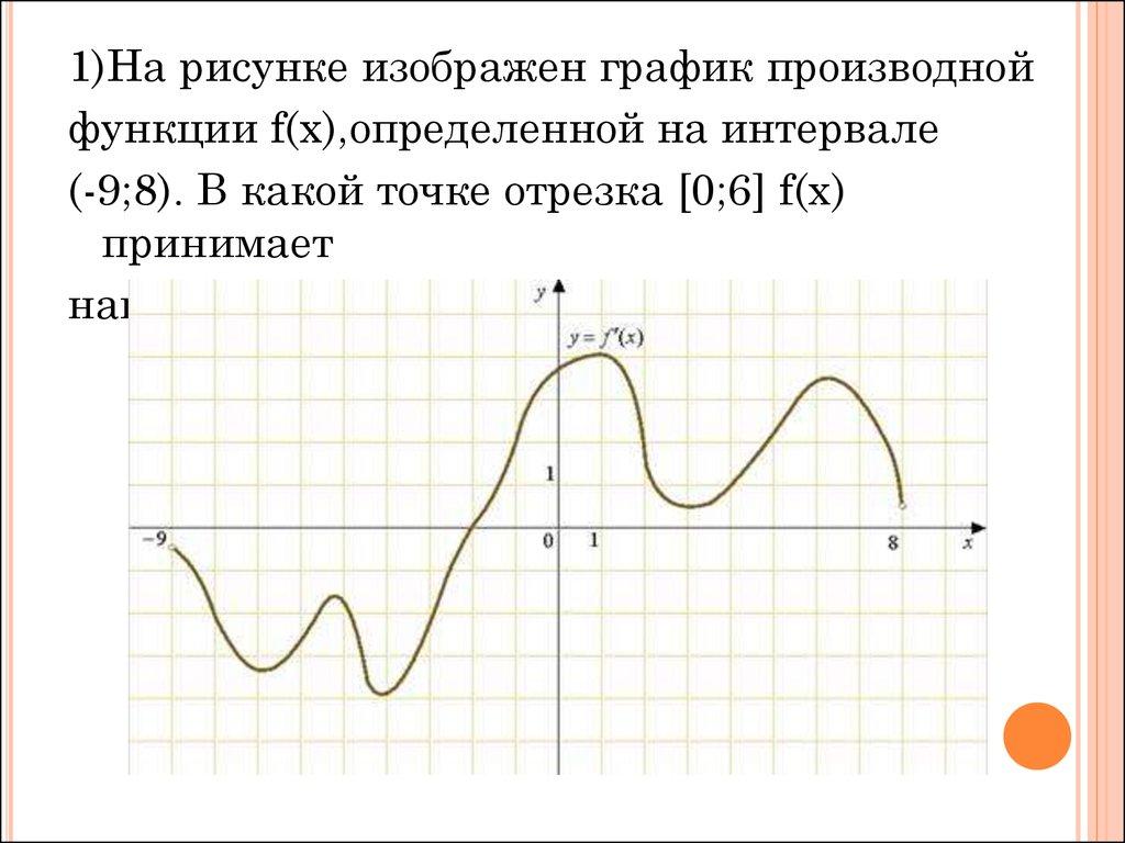Решение задачи егэ в8 решения олимпиадных задач по физике 9 класс