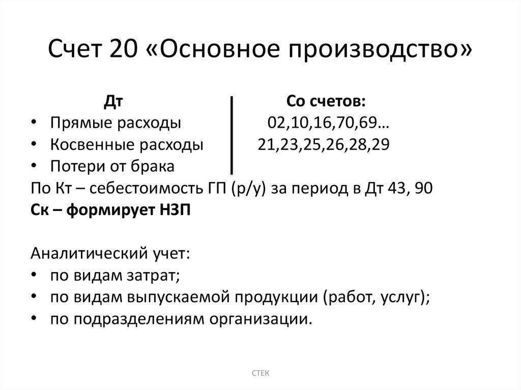 производство. затрат счета 25 на шпаргалка счет учета