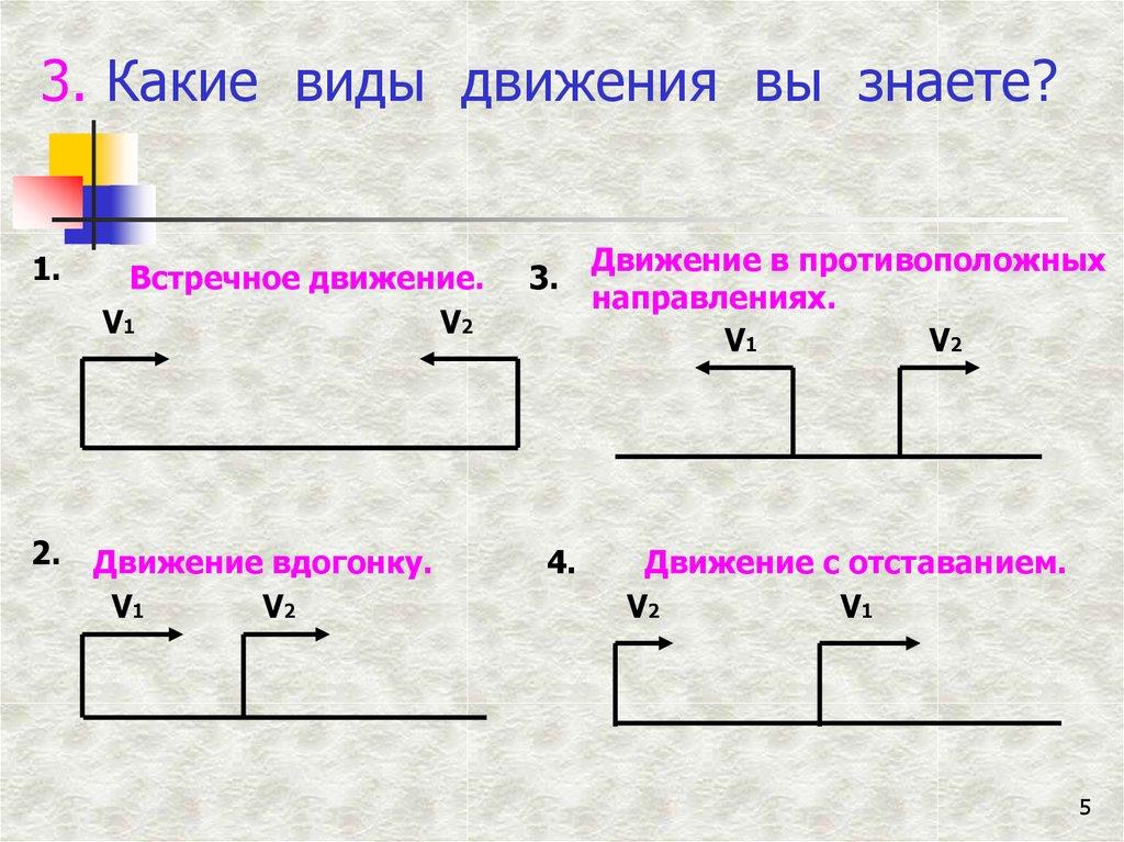 Задачи на одновременное движение с решением решение задач по русскому 7 класс