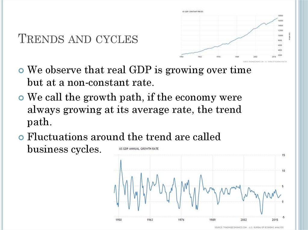 Trends and cycles