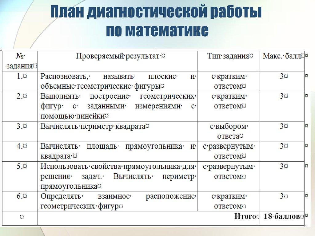 работа начальник отдела эксплуатации в москве