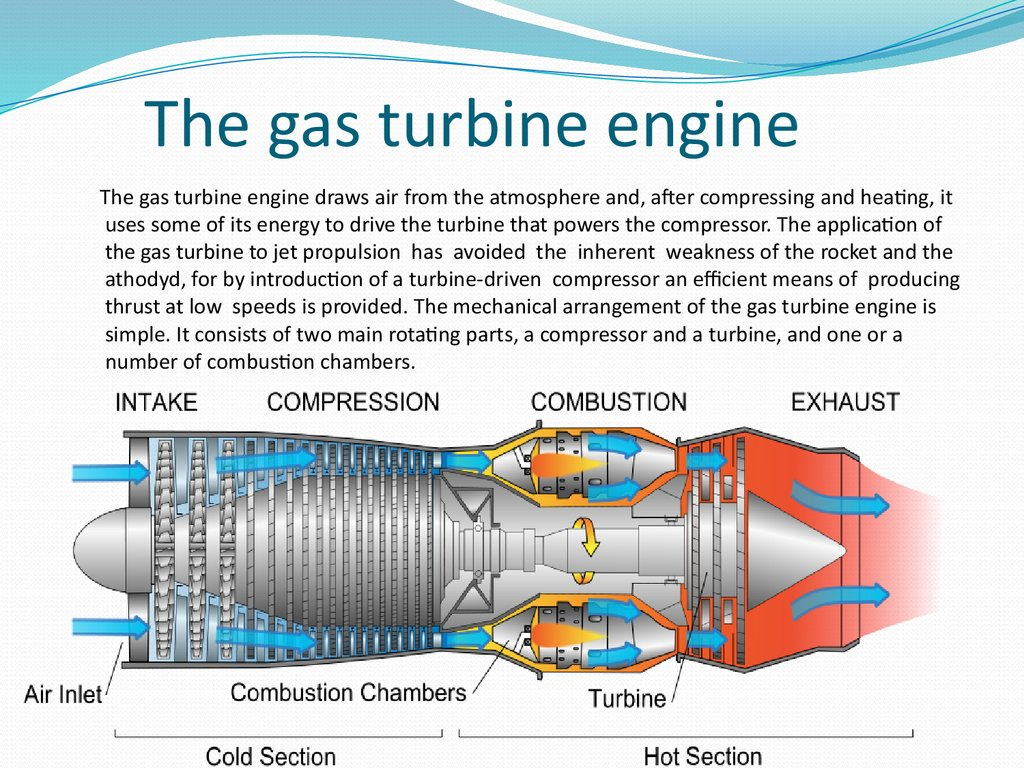 The Types Of Aircraft Engines Online Presentation Piston Engine Diagram Gas Turbine