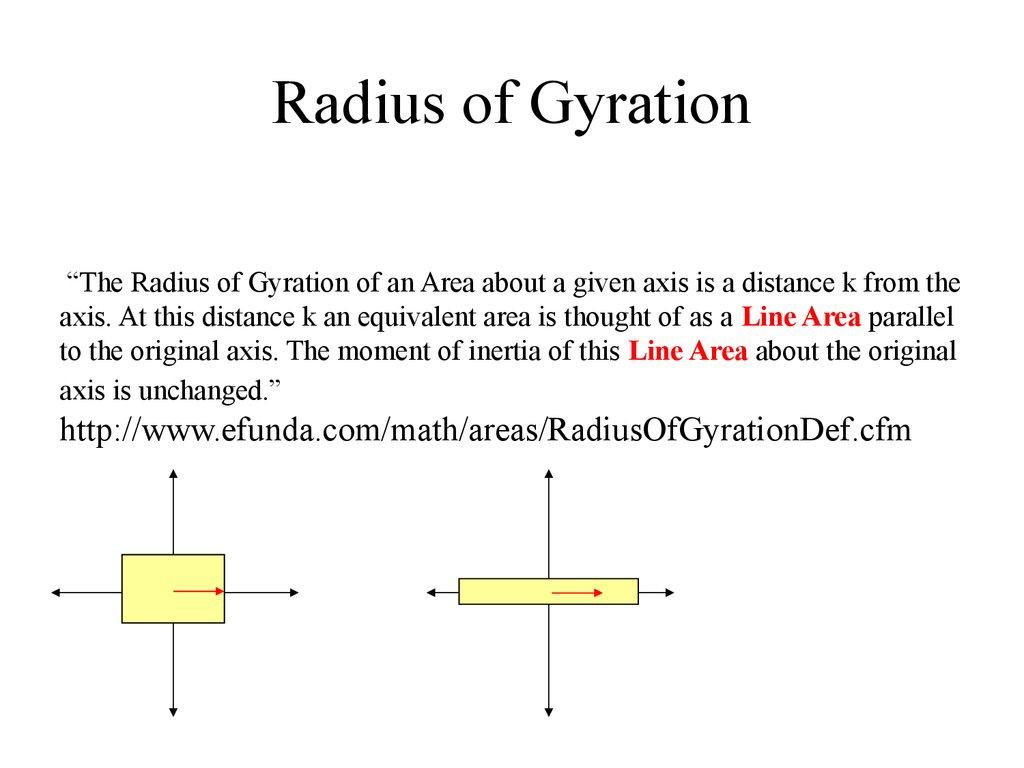 Particle Size Analysis презентация онлайн