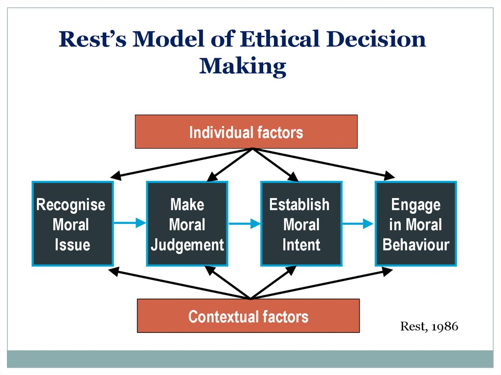 Ethical Decision Making for Design and Construction Professionals