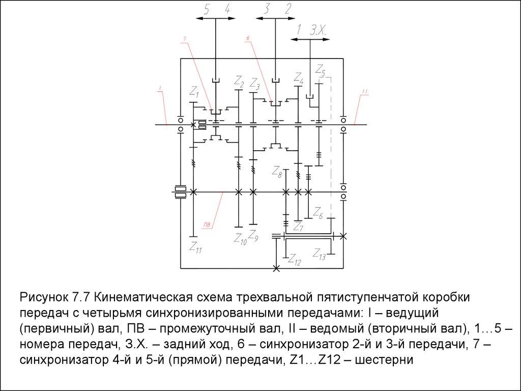 Кинематическая схема камаз 5320 фото 392