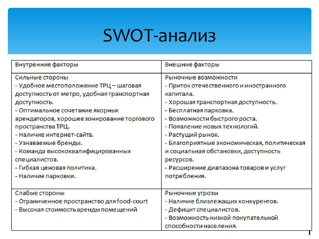 swot of purchasing department It is important for the manufacturer or retailer to look internally and align the goals of the purchasing department and the goals of the operations (logistics and transportation managers) of the business.