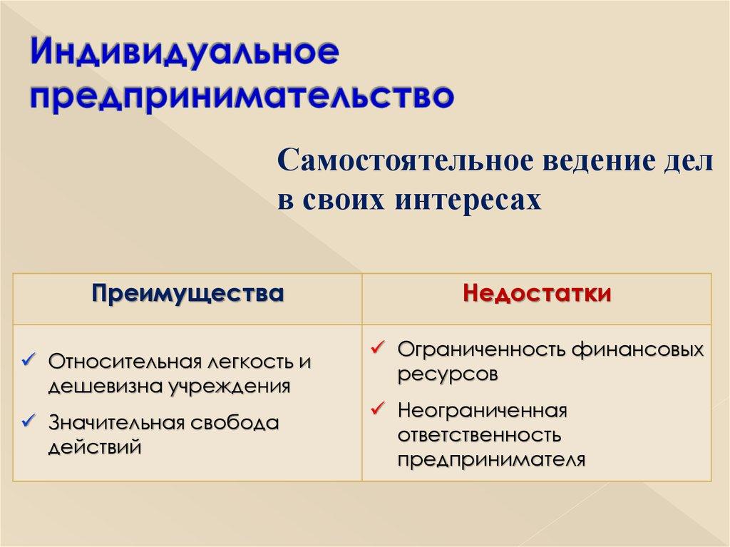 примеры индивидуальных предпринимателей в россии