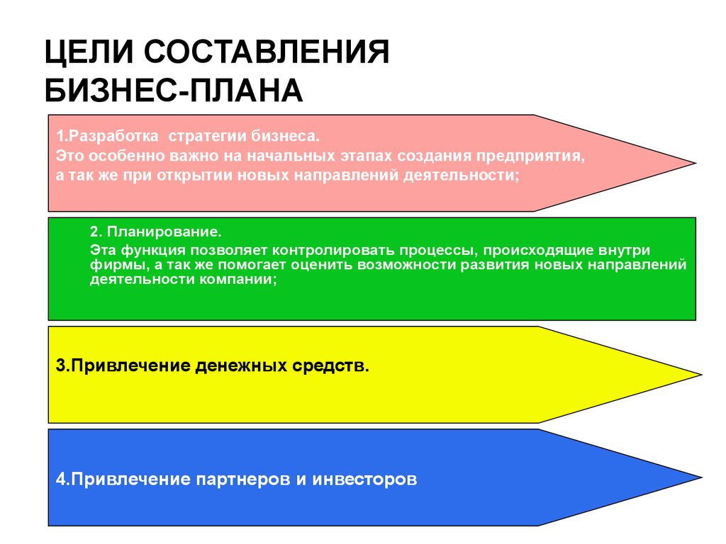 матричного бизнес плана
