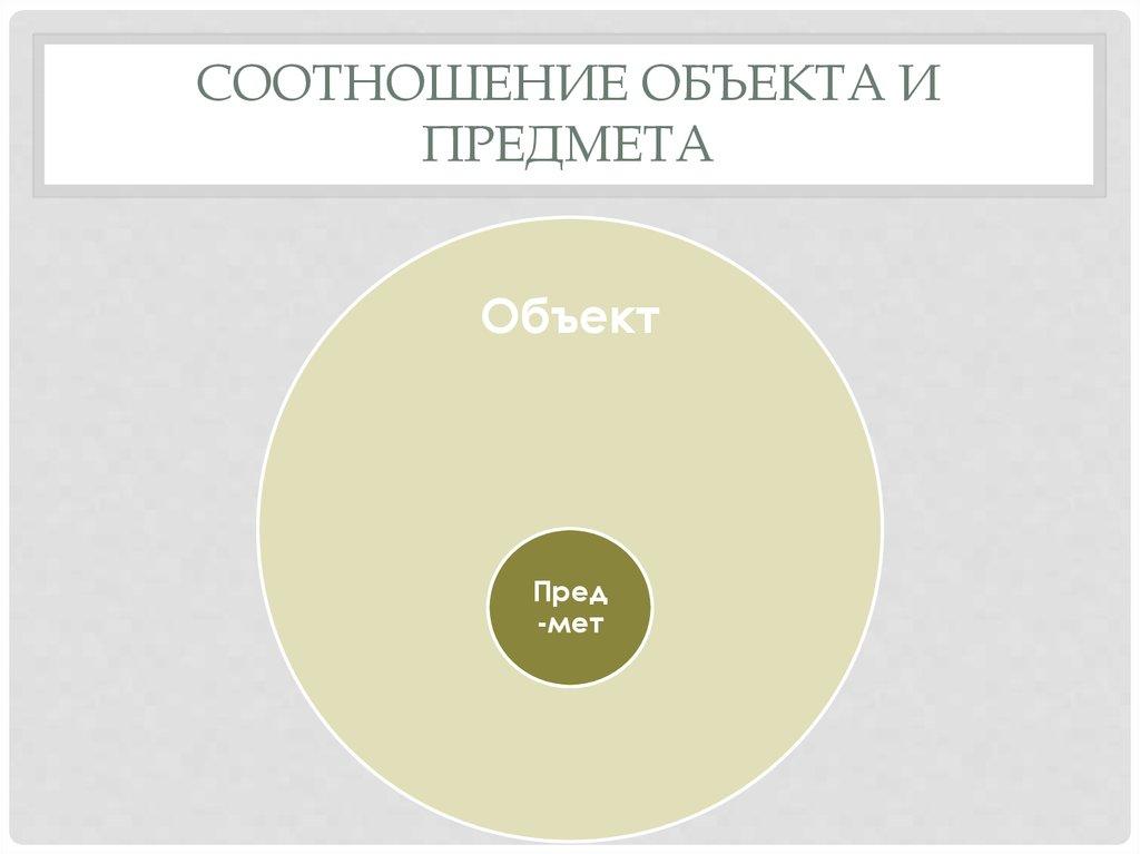курсовая работа аудиторская проверка организации бух учета