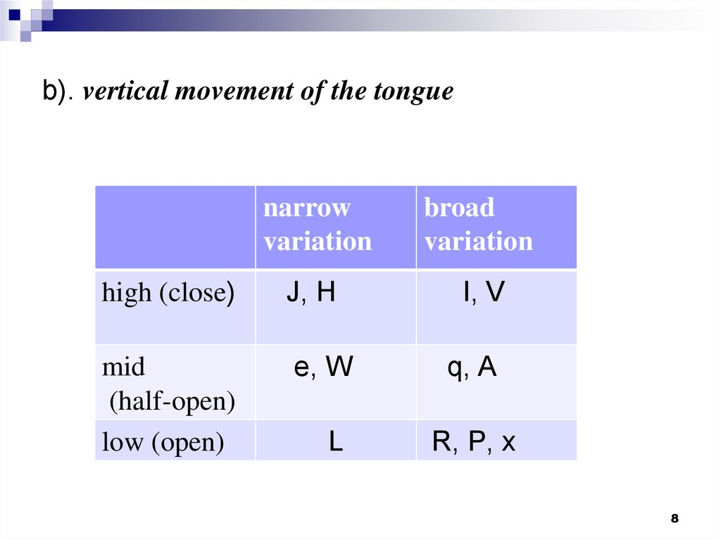 b). vertical movement of the tongue