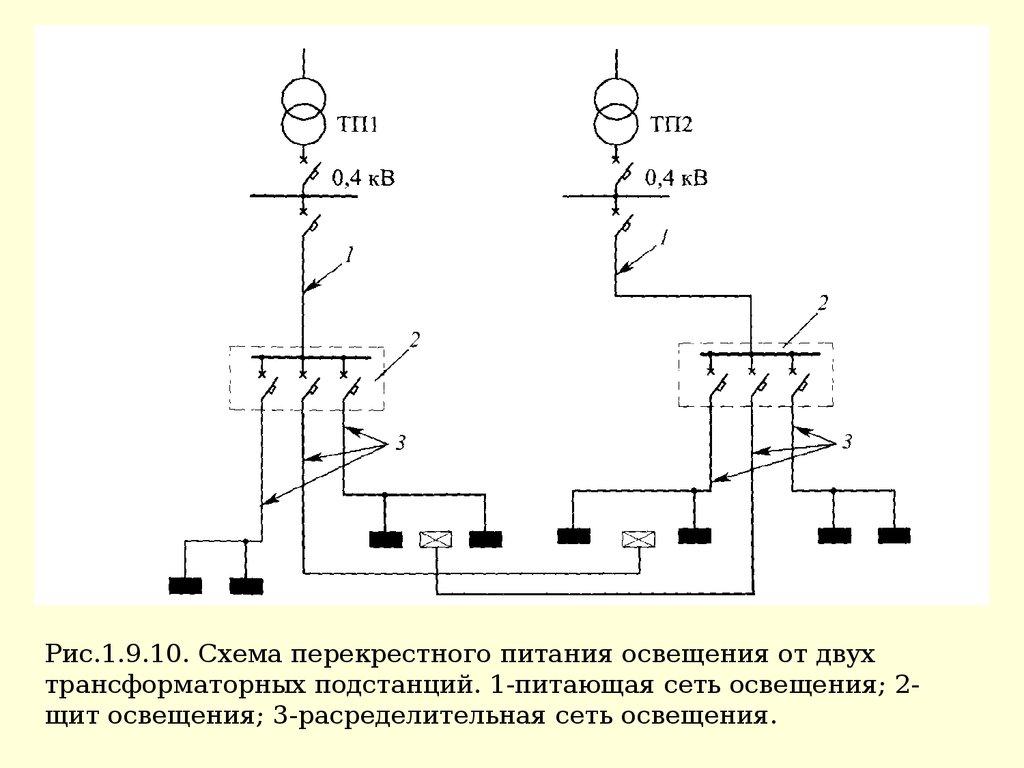 Схема сети освещения