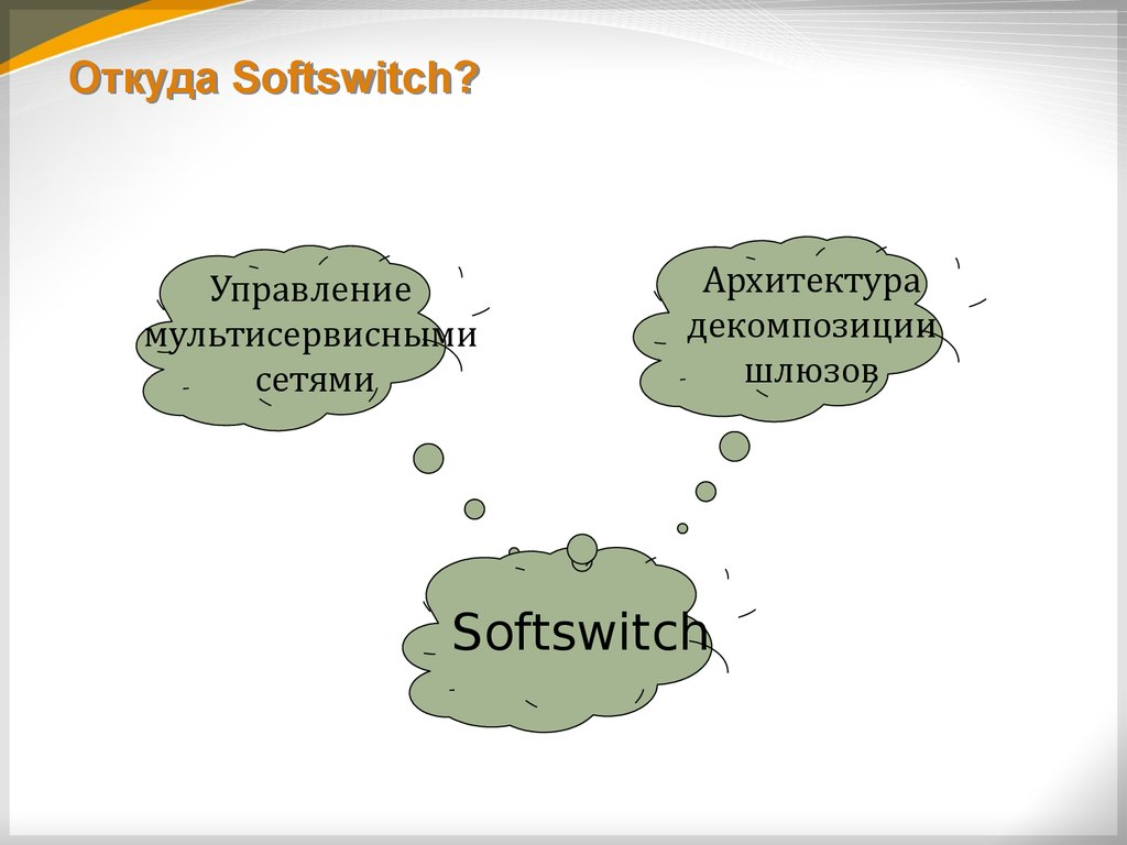 Откуда Softswitch?