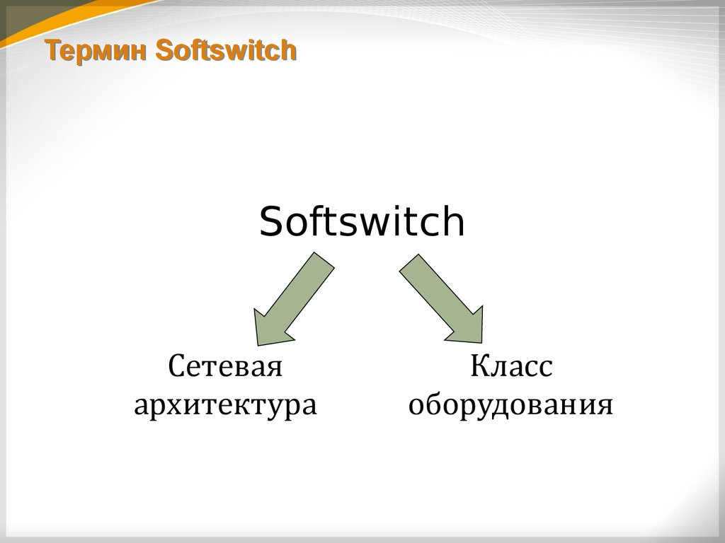Термин Softswitch