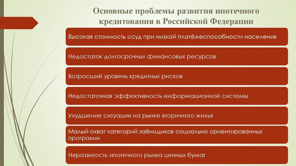 рынок ипотеки в российской федерации поразмыслил над